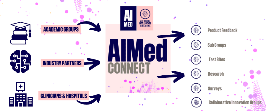 AIMedConnect: Bringing clinicians and industrial partners together to accelerate the adoption of AI in healthcare